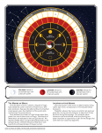Moon Tracking Chart